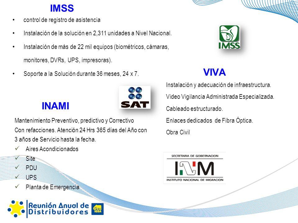 IMSS VIVA INAMI control de registro de asistencia