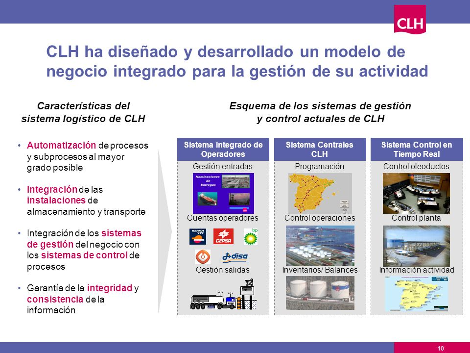 CLH ha diseñado y desarrollado un modelo de negocio integrado para la gestión de su actividad