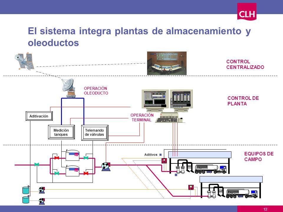 El sistema integra plantas de almacenamiento y oleoductos