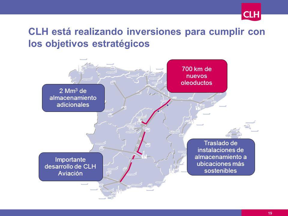 CLH está realizando inversiones para cumplir con los objetivos estratégicos