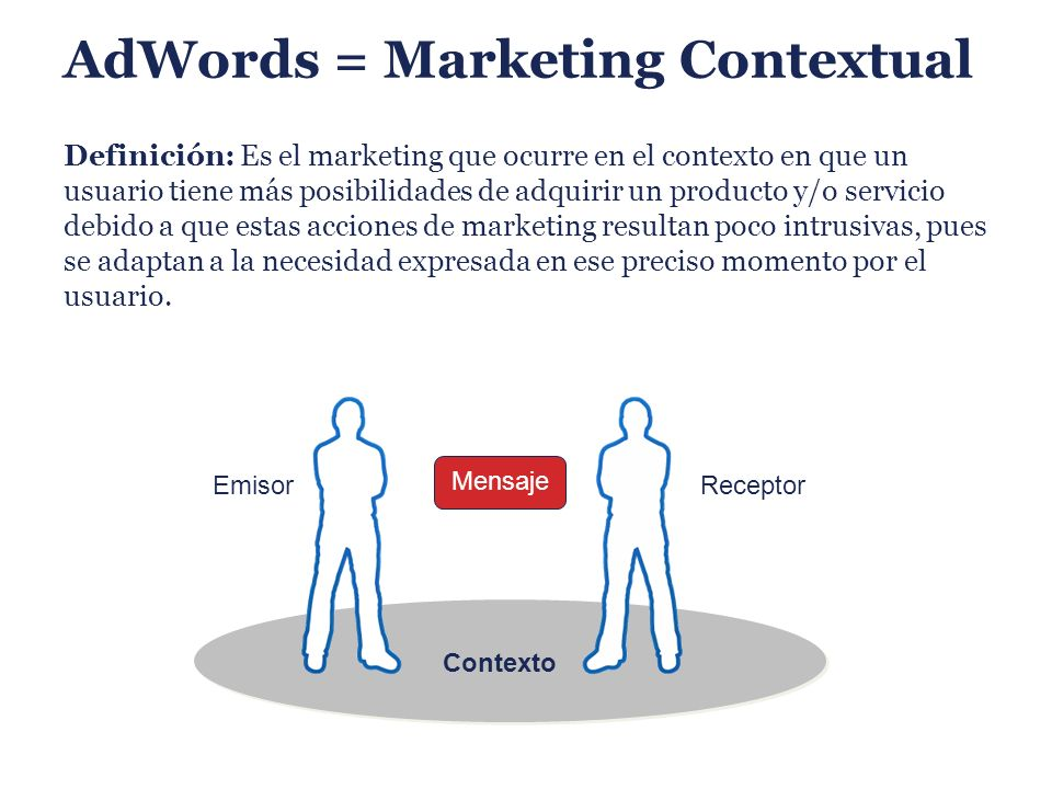 AdWords = Marketing Contextual