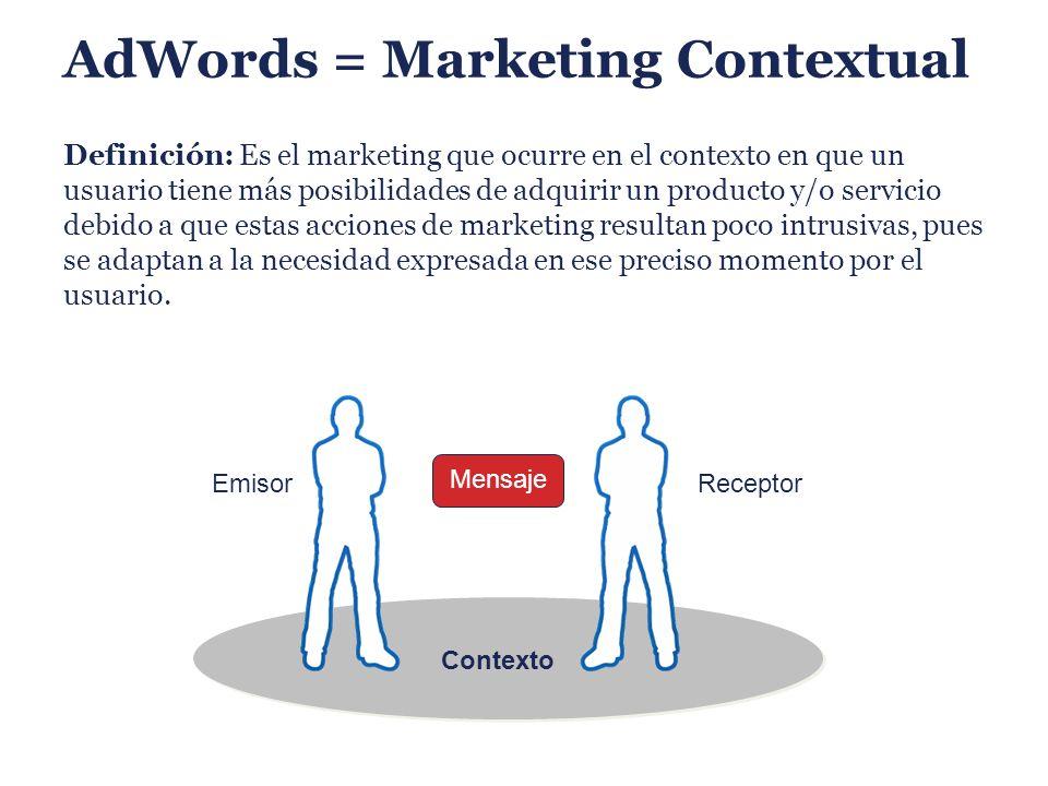 AdWords = Marketing Contextual