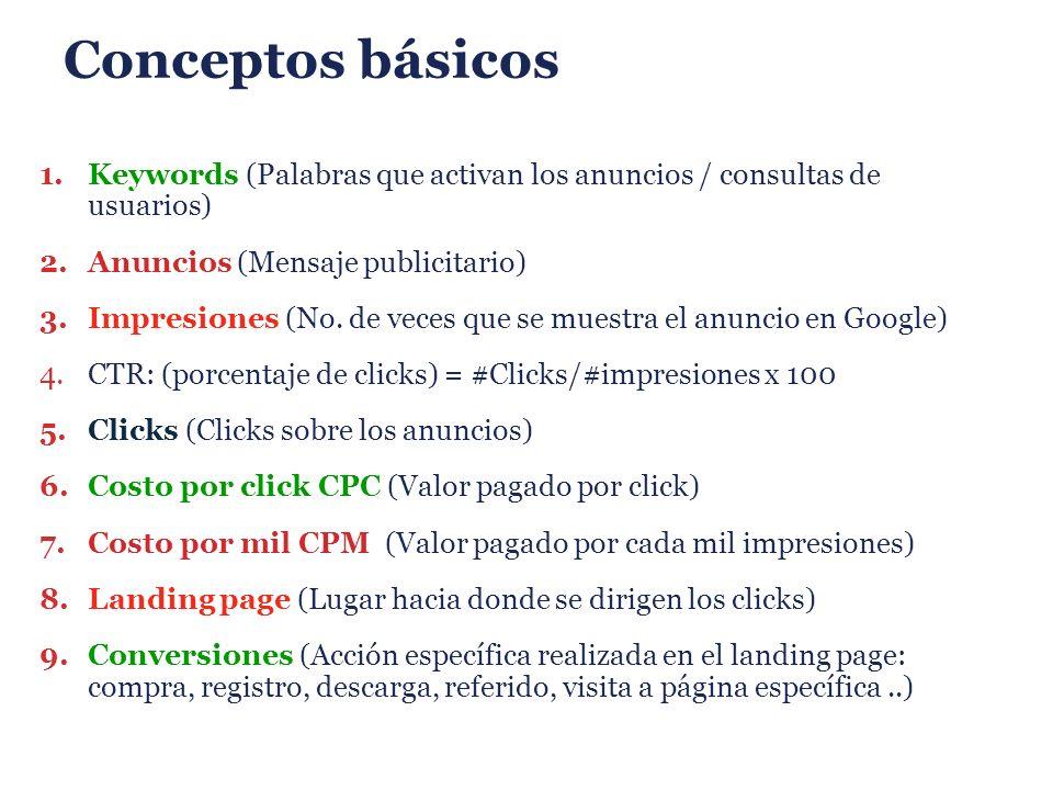 Conceptos básicos Keywords (Palabras que activan los anuncios / consultas de usuarios) Anuncios (Mensaje publicitario)