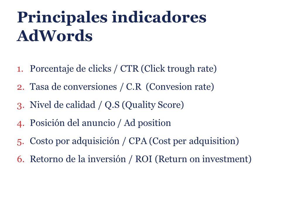 Principales indicadores AdWords
