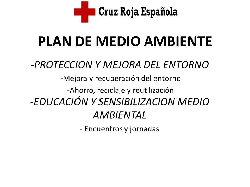 PLAN DE MEDIO AMBIENTE -PROTECCION Y MEJORA DEL ENTORNO