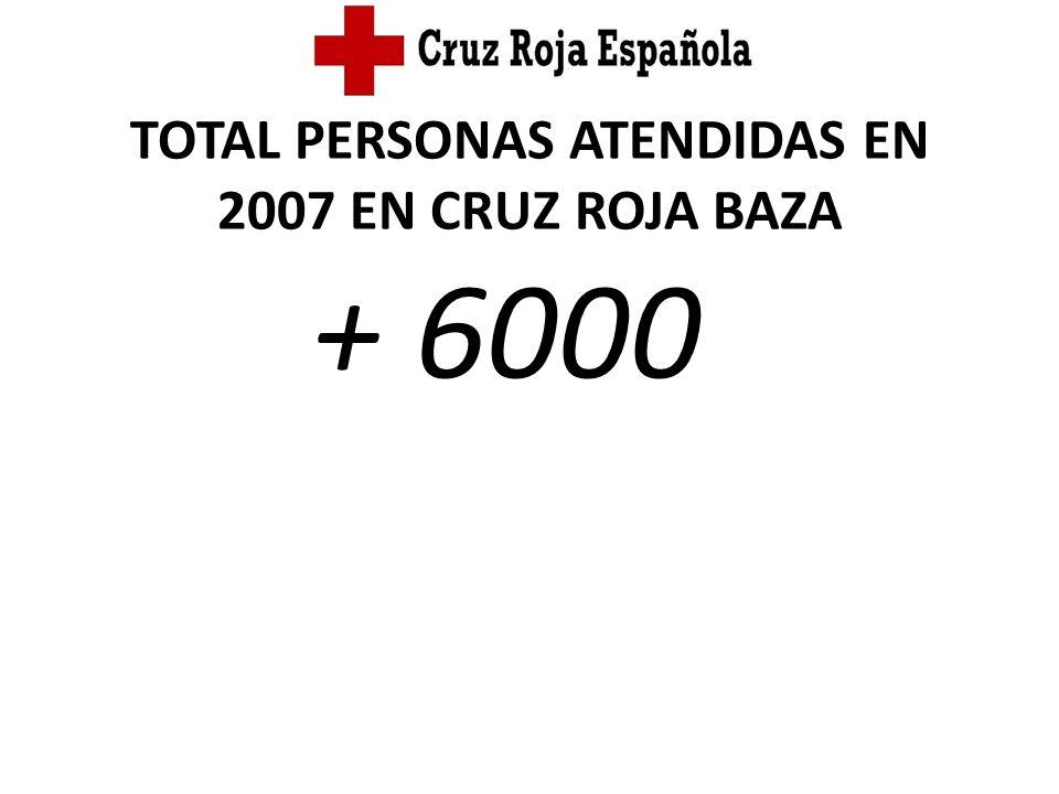 TOTAL PERSONAS ATENDIDAS EN 2007 EN CRUZ ROJA BAZA