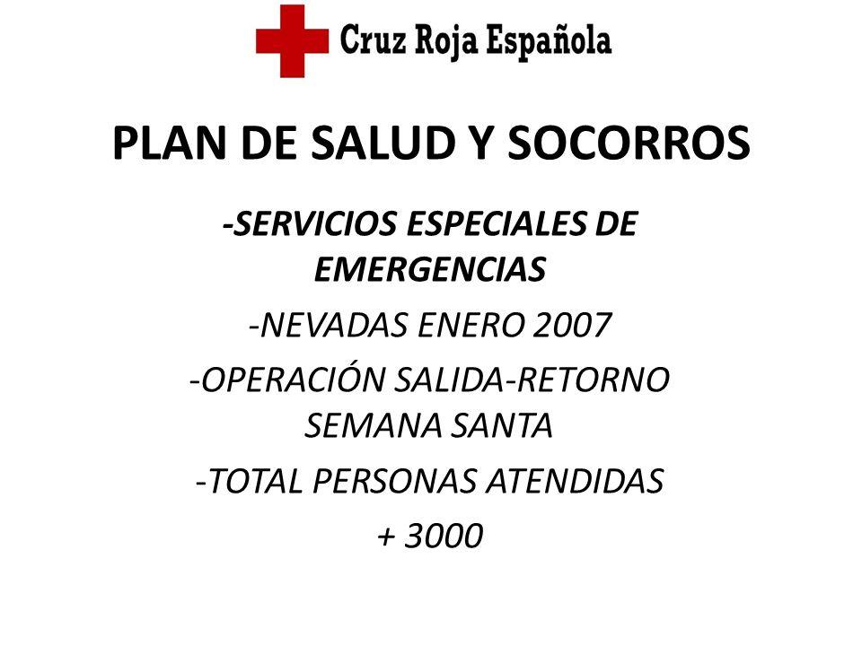 PLAN DE SALUD Y SOCORROS