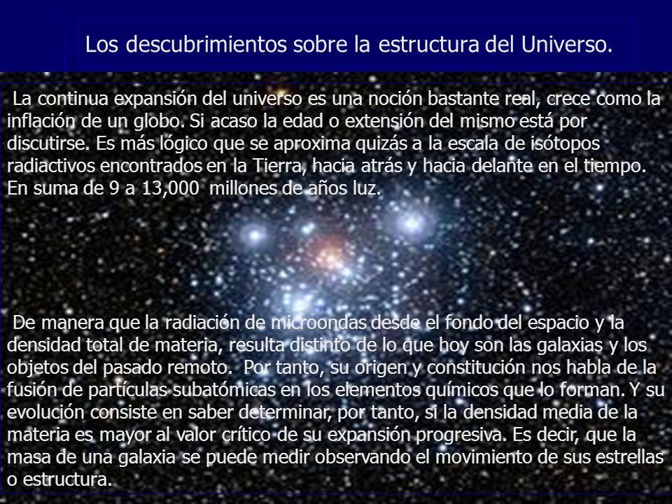 Los descubrimientos sobre la estructura del Universo.