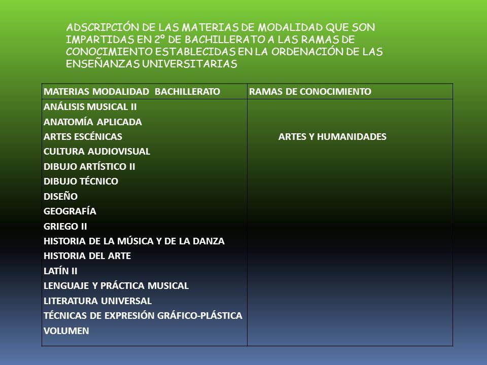 MATERIAS MODALIDAD BACHILLERATO RAMAS DE CONOCIMIENTO