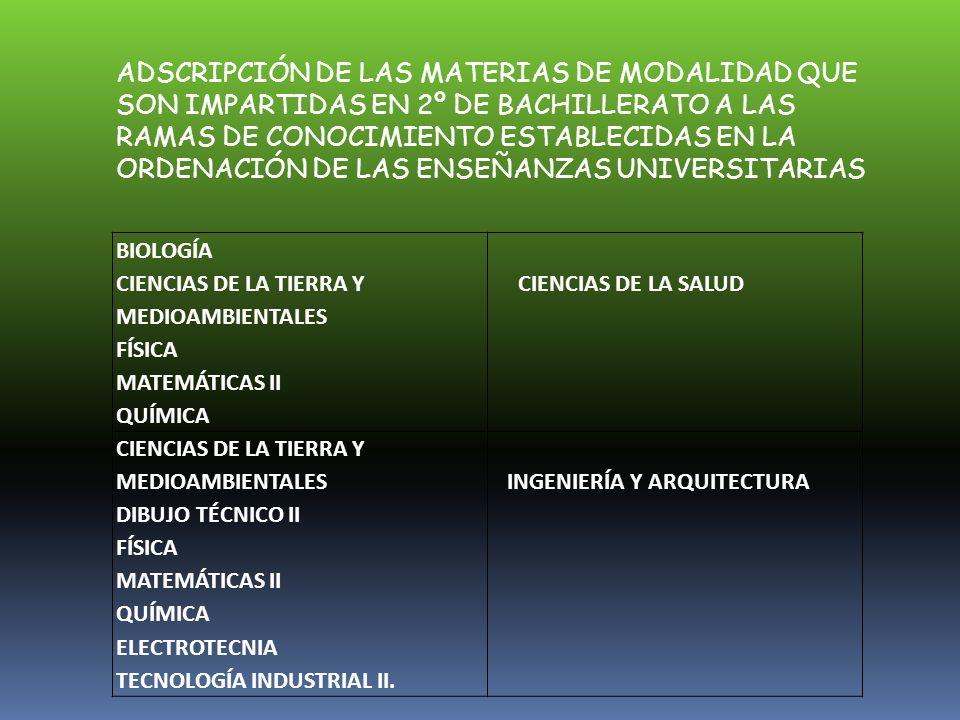 ADSCRIPCIÓN DE LAS MATERIAS DE MODALIDAD QUE SON IMPARTIDAS EN 2º DE BACHILLERATO A LAS RAMAS DE CONOCIMIENTO ESTABLECIDAS EN LA ORDENACIÓN DE LAS ENSEÑANZAS UNIVERSITARIAS