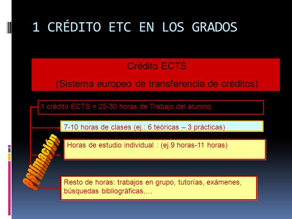 1 CRÉDITO ETC EN LOS GRADOS