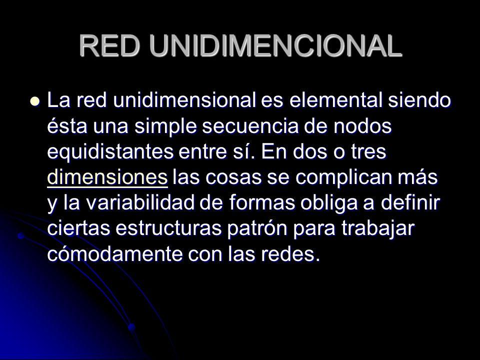 RED UNIDIMENCIONAL