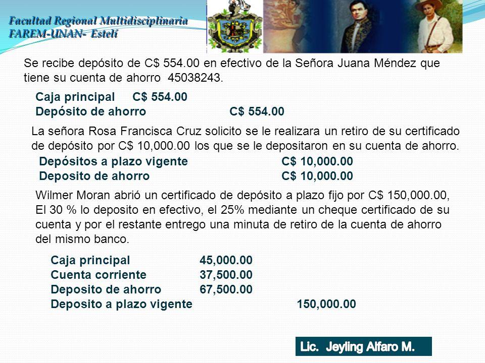 Depósitos a plazo vigente C$ 10,000.00 Deposito de ahorro C$ 10,000.00