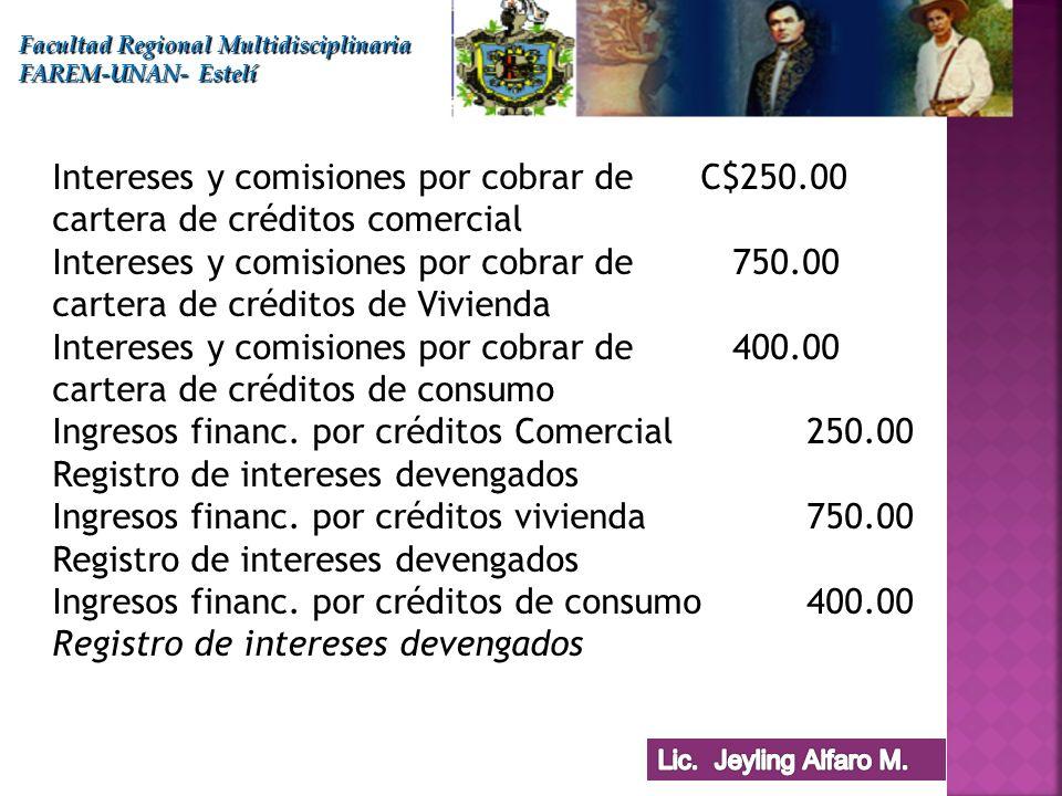 Intereses y comisiones por cobrar de C$250.00