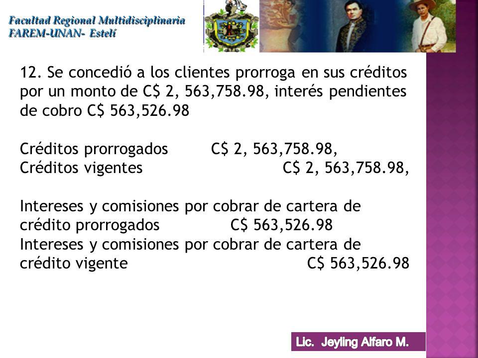 Créditos prorrogados C$ 2, 563,758.98,