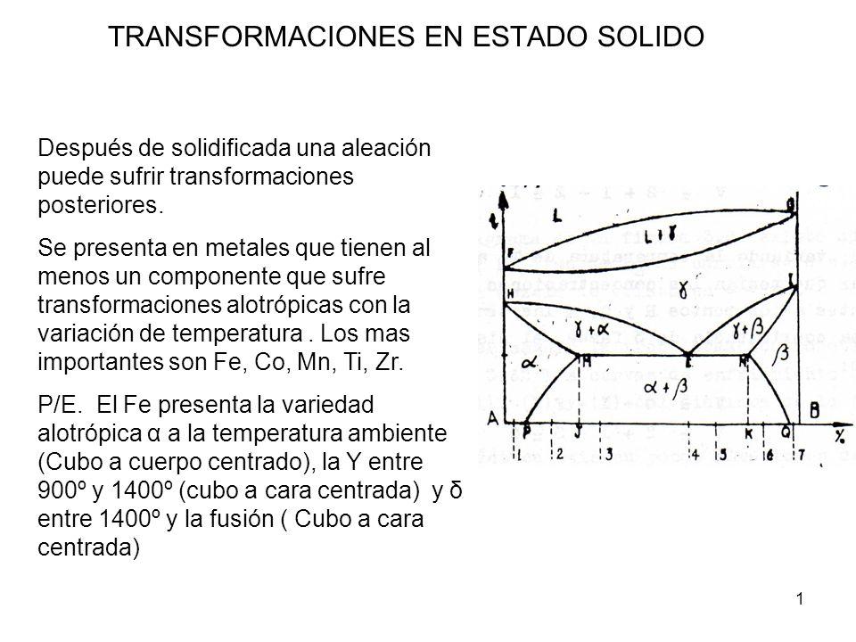 TRANSFORMACIONES EN ESTADO SOLIDO