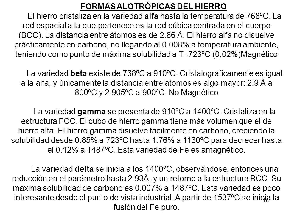 FORMAS ALOTRÓPICAS DEL HIERRO