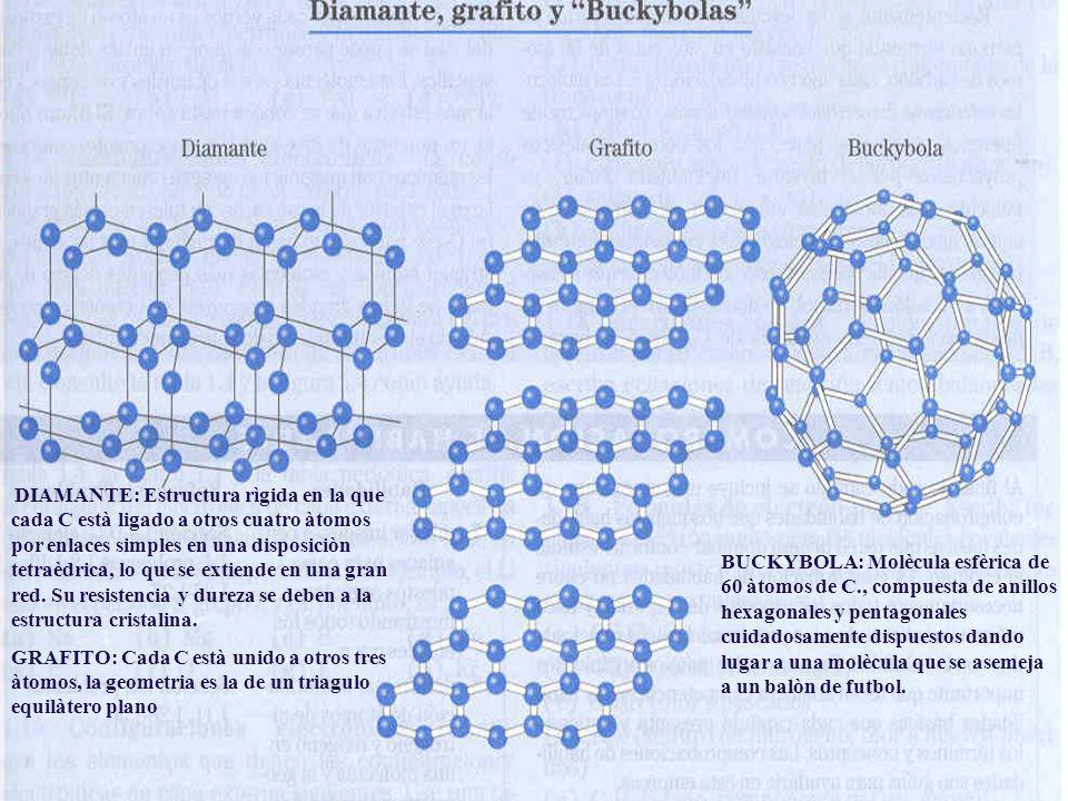 DIAMANTE: Estructura rìgida en la que cada C està ligado a otros cuatro àtomos por enlaces simples en una disposiciòn tetraèdrica, lo que se extiende en una gran red. Su resistencia y dureza se deben a la estructura cristalina.