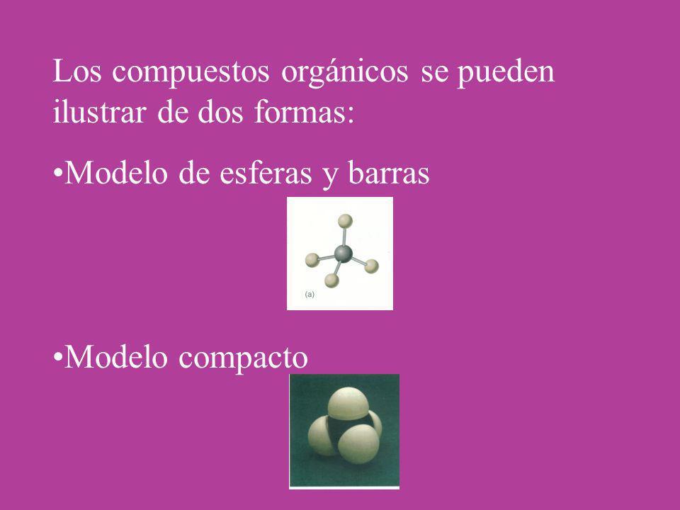 Los compuestos orgánicos se pueden ilustrar de dos formas: