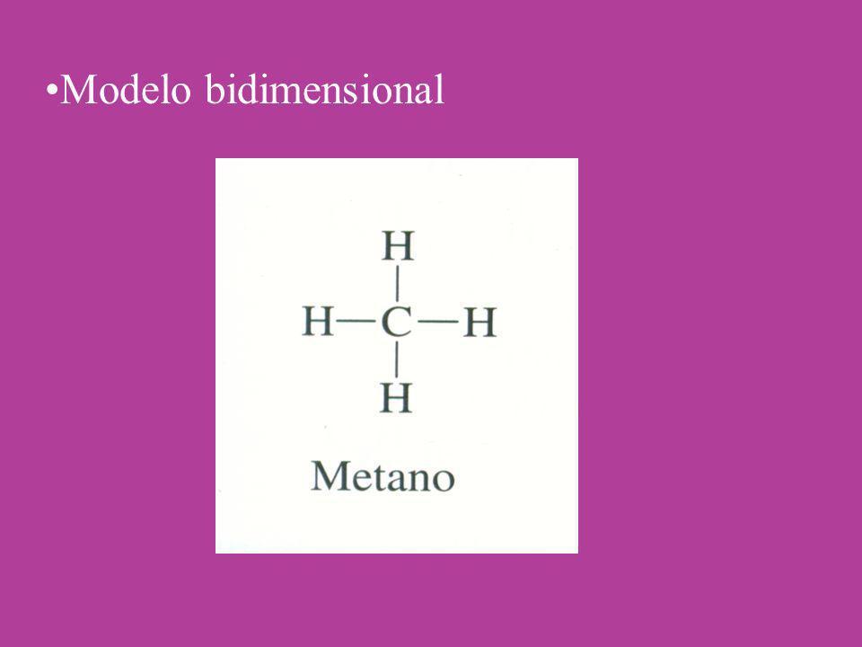 Modelo bidimensional