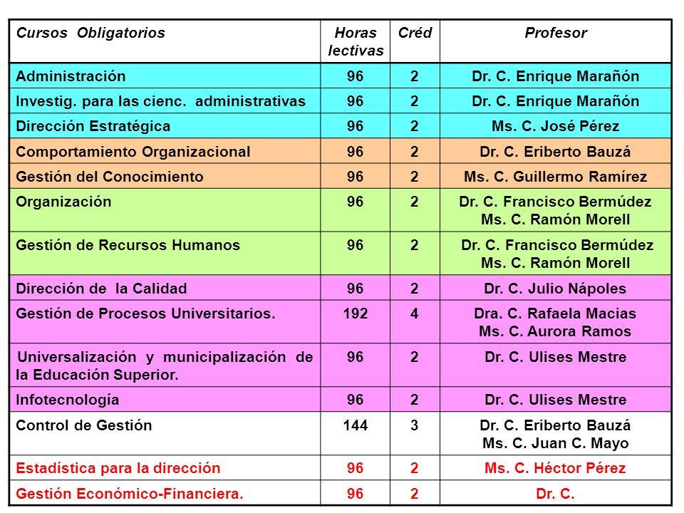 Dr. C. Francisco Bermúdez