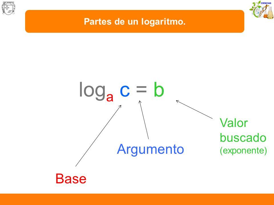 loga c = b Argumento Base Valor buscado (exponente)