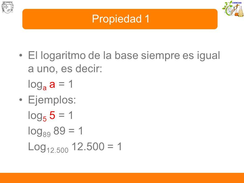 Propiedad 1El logaritmo de la base siempre es igual a uno, es decir: loga a = 1. Ejemplos: log5 5 = 1.