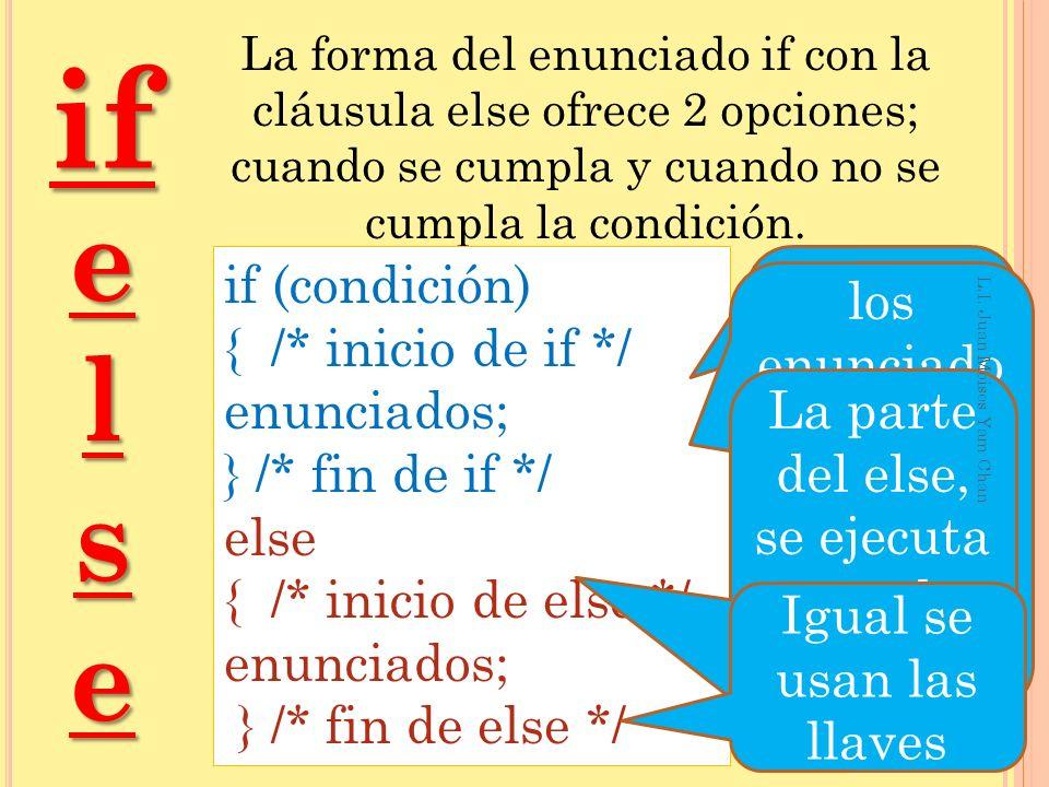 if else if (condición) Esta es la parte básica del If