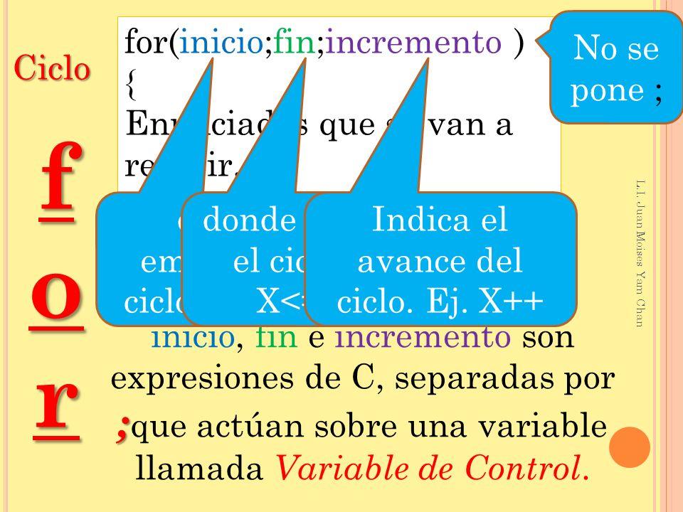 for No se pone ; for(inicio;fin;incremento ) {