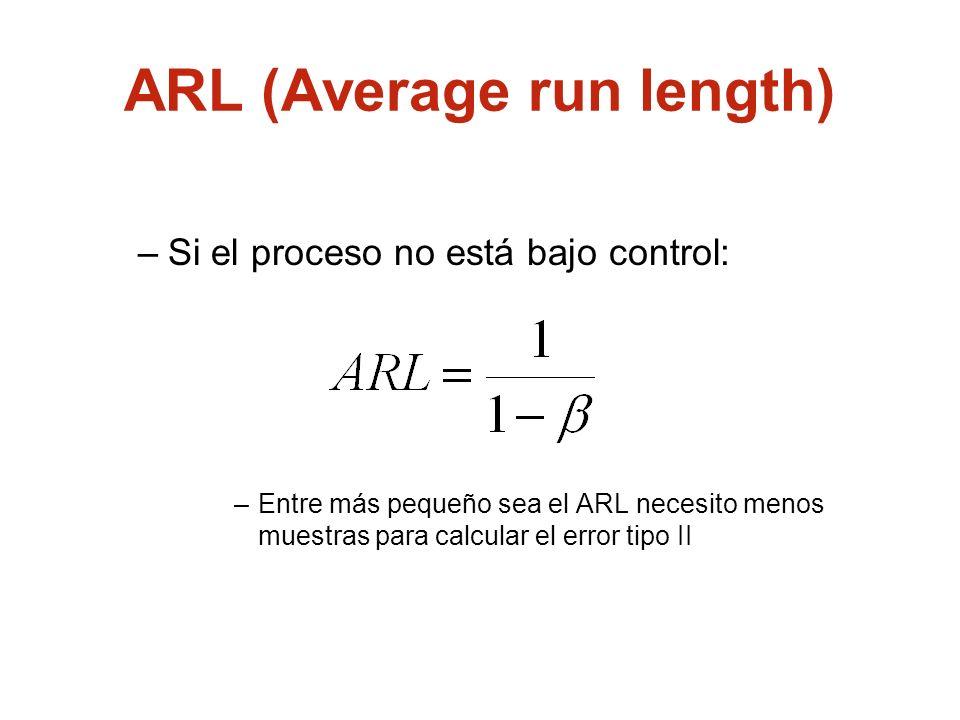 ARL (Average run length)