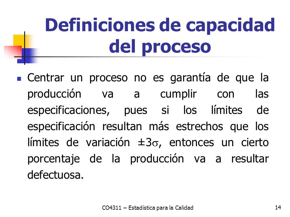 Definiciones de capacidad del proceso