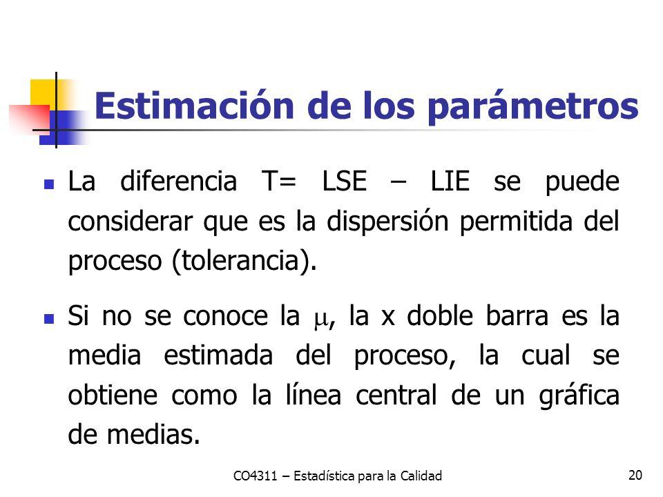 Estimación de los parámetros