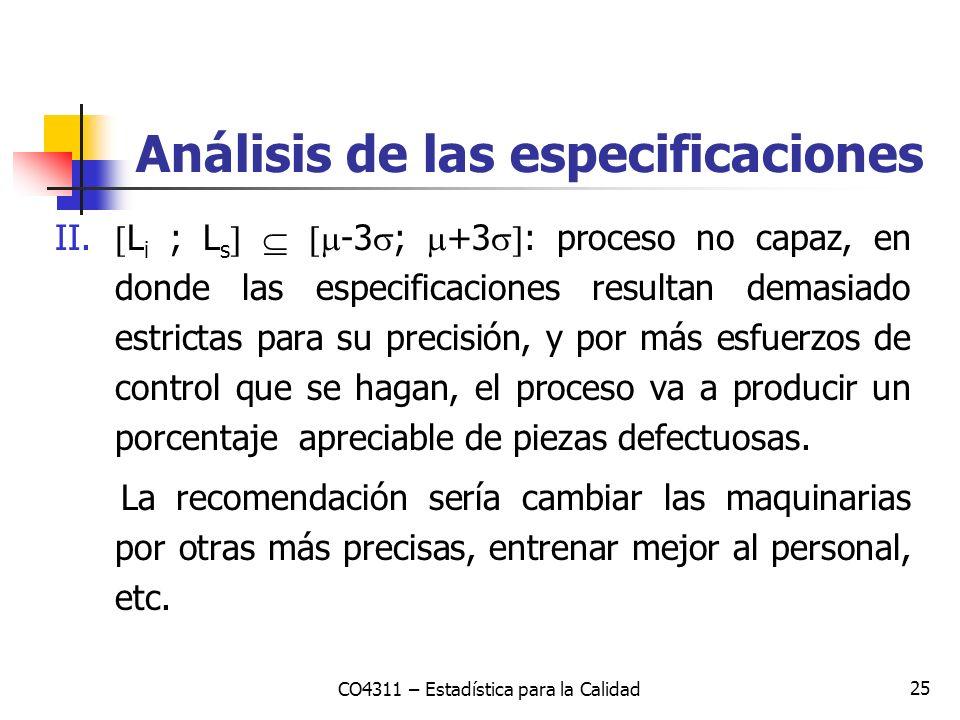 Análisis de las especificaciones