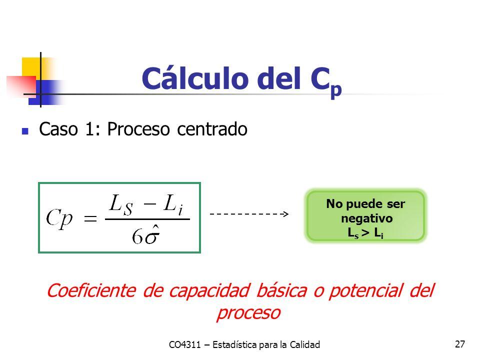 Cálculo del Cp Caso 1: Proceso centrado