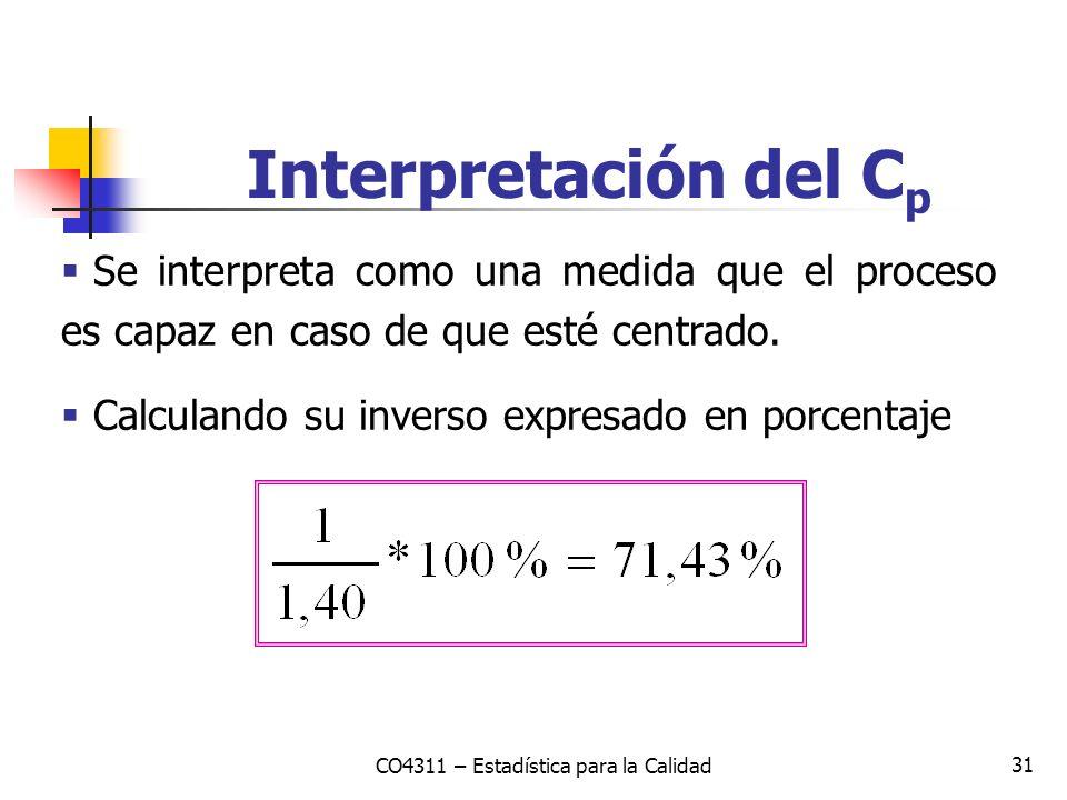 CO4311 – Estadística para la Calidad