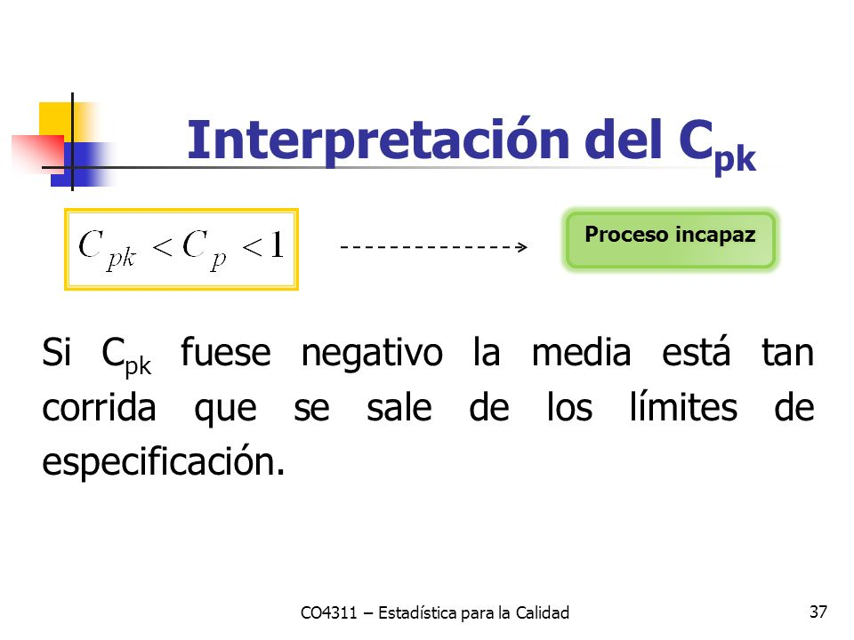 Interpretación del Cpk