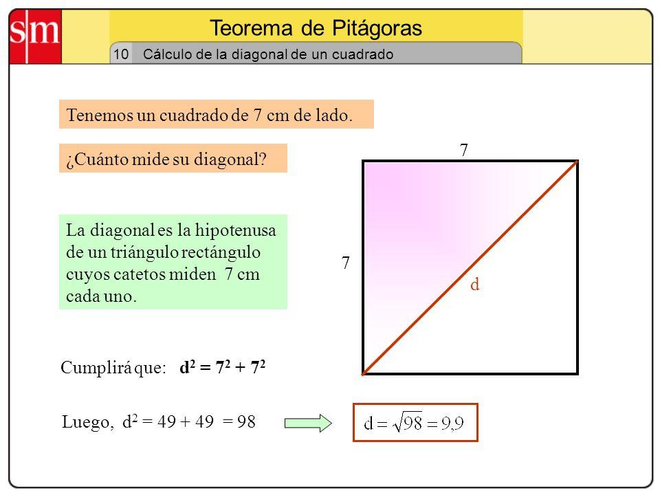 Teorema de Pitágoras Tenemos un cuadrado de 7 cm de lado. 7