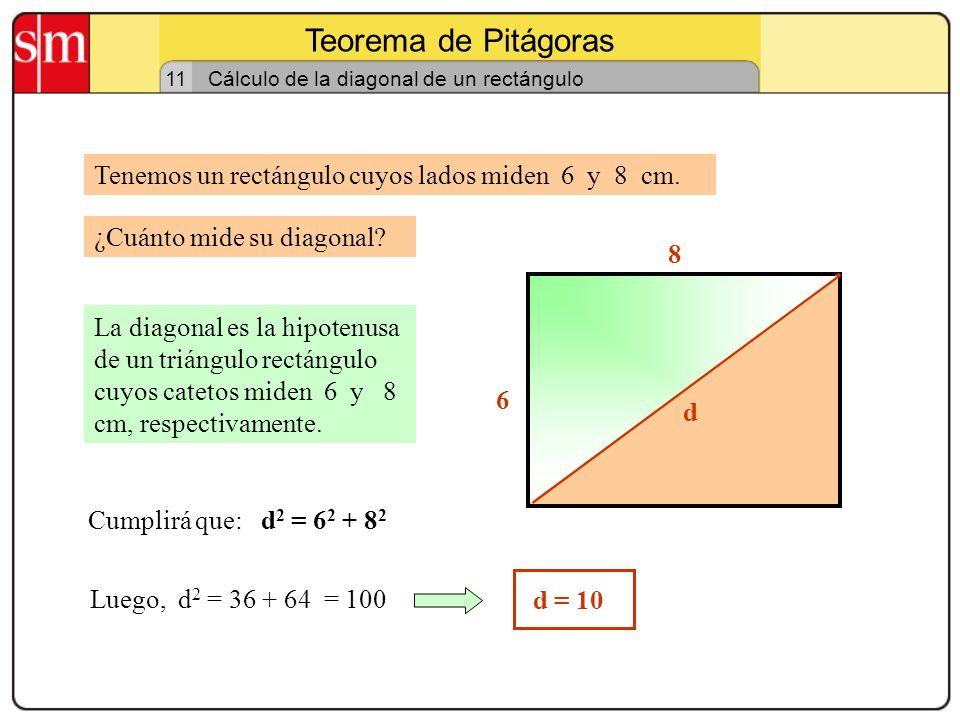 Teorema de Pitágoras Tenemos un rectángulo cuyos lados miden 6 y 8 cm.