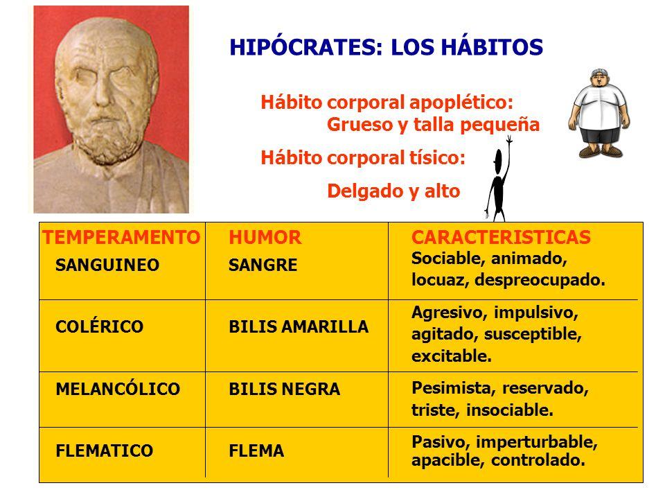 HIPÓCRATES: LOS HÁBITOS