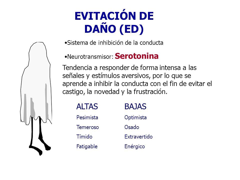 EVITACIÓN DE DAÑO (ED) ALTAS BAJAS
