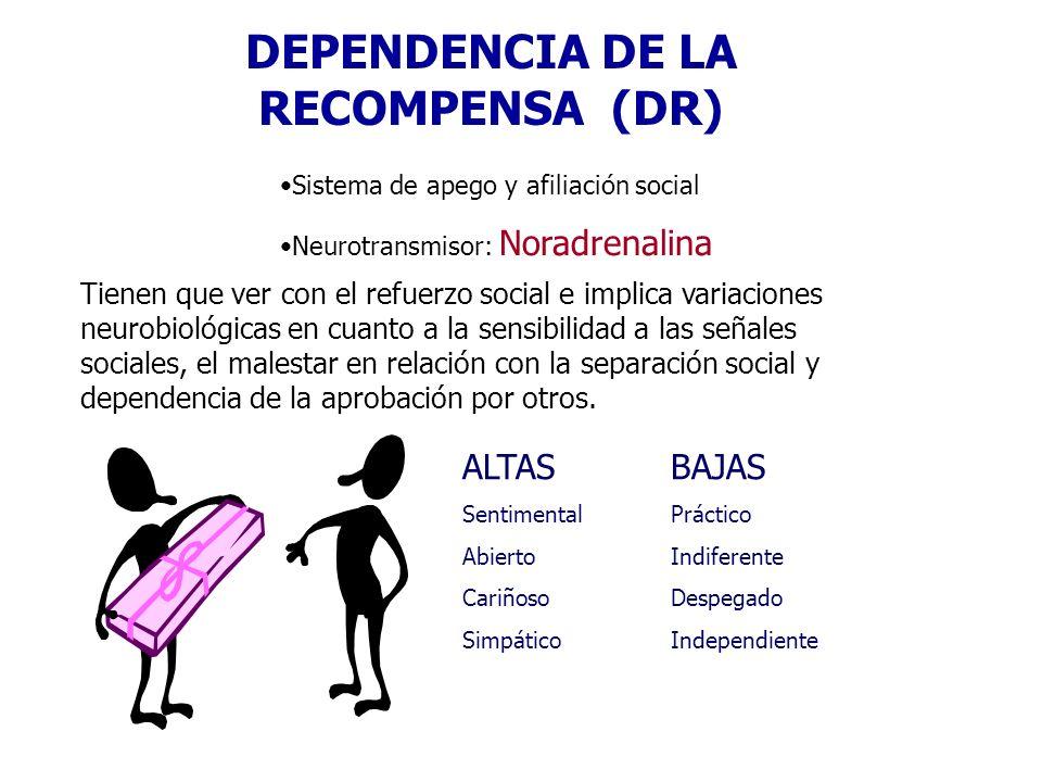 DEPENDENCIA DE LA RECOMPENSA (DR)