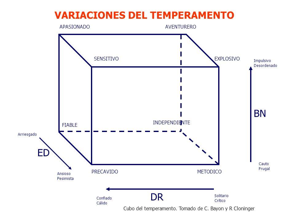 VARIACIONES DEL TEMPERAMENTO