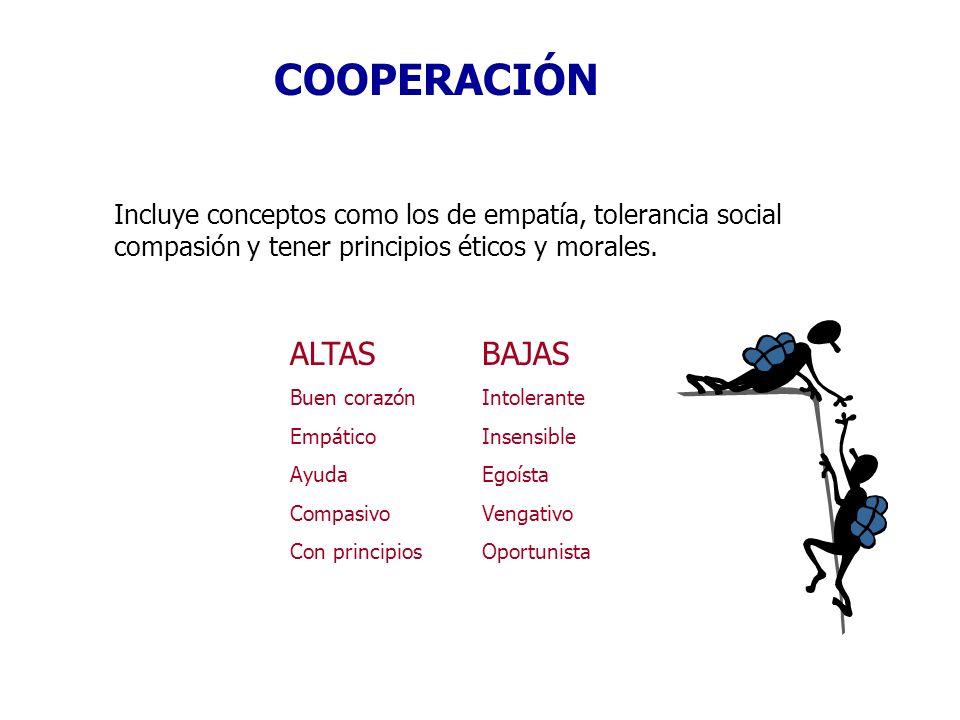 COOPERACIÓN ALTAS BAJAS
