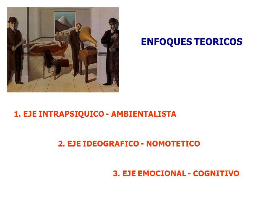 ENFOQUES TEORICOS 1. EJE INTRAPSIQUICO - AMBIENTALISTA