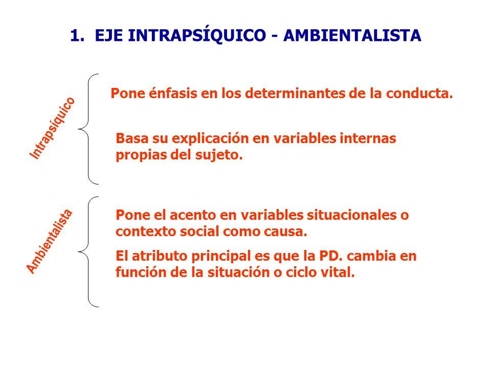 1. EJE INTRAPSÍQUICO - AMBIENTALISTA