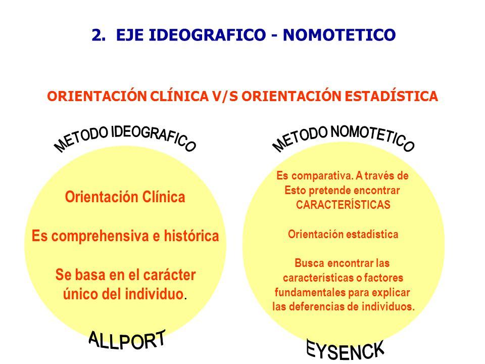 2. EJE IDEOGRAFICO - NOMOTETICO