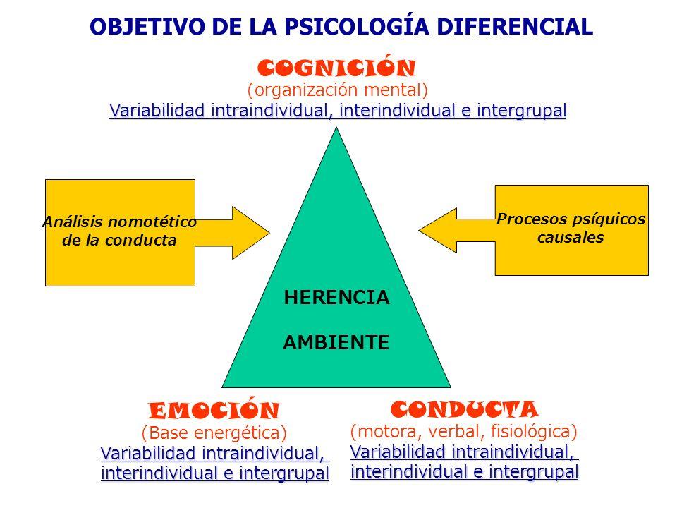 OBJETIVO DE LA PSICOLOGÍA DIFERENCIAL