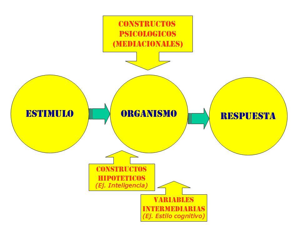 ESTIMULO ORGANISMO RESPUESTA CONSTRUCTOS PSICOLOGICOS (MEDIACIONALES)