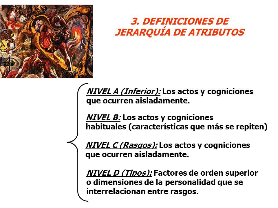 3. DEFINICIONES DE JERARQUÍA DE ATRIBUTOS