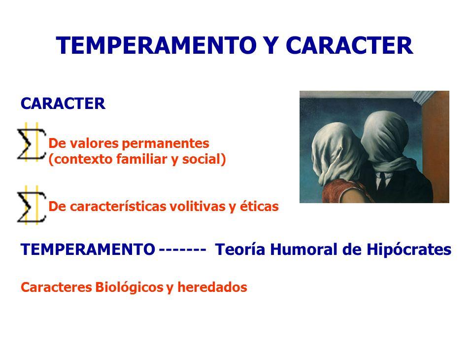 TEMPERAMENTO Y CARACTER